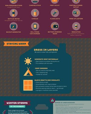 What you Need When the Power Goes Out Infographic